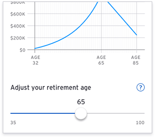 Live comfortably in retirement